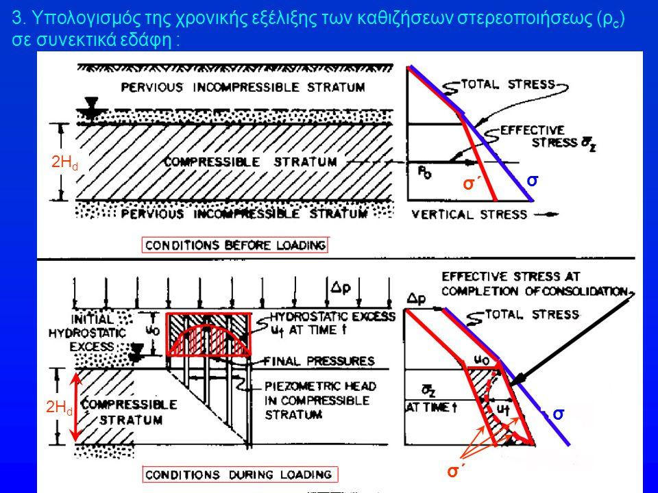 3. Υπολογισμός της χρονικής εξέλιξης των καθιζήσεων στερεοποιήσεως (ρc) σε συνεκτικά εδάφη :