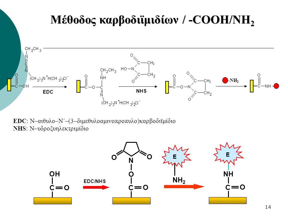 Μέθοδος καρβοδιϊμιδίων / -COOH/NH2