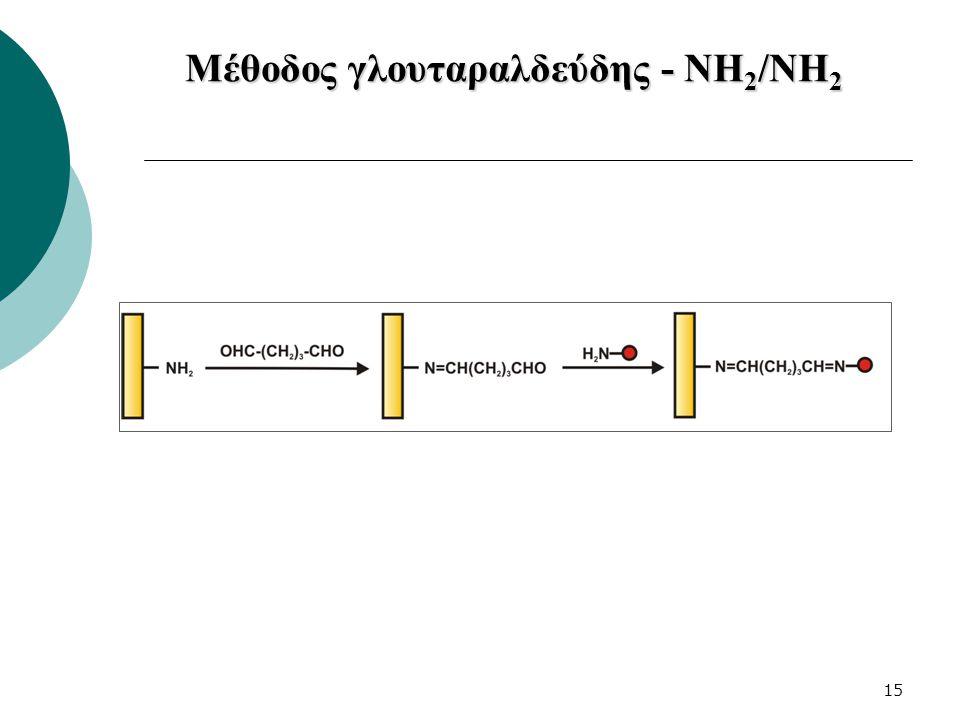 Μέθοδος γλουταραλδεύδης - NH2/ΝΗ2