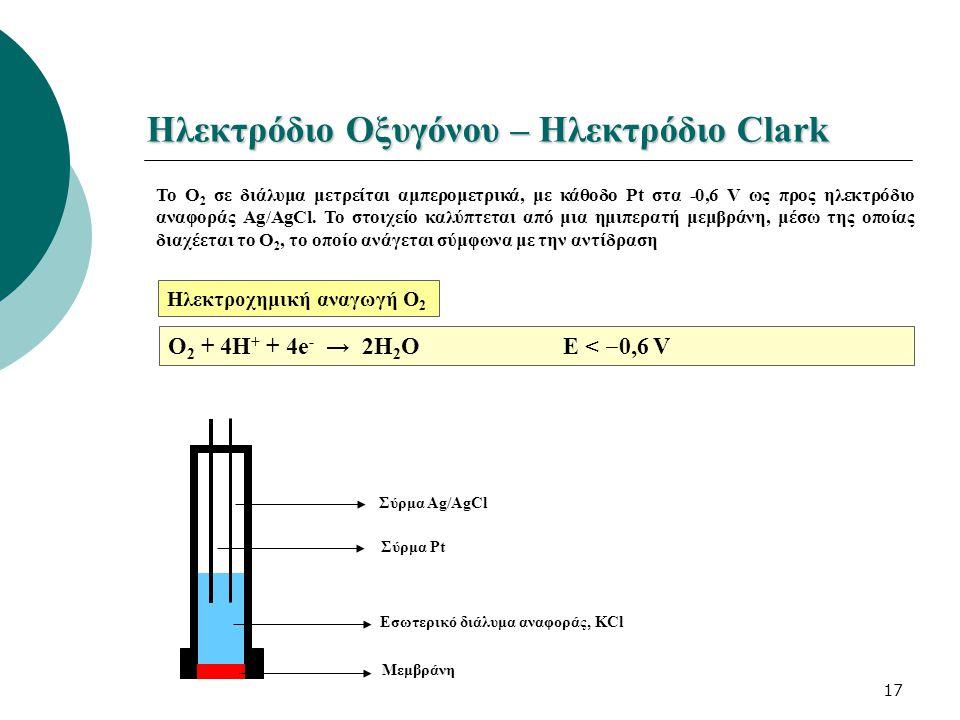 Ηλεκτρόδιο Οξυγόνου – Ηλεκτρόδιο Clark