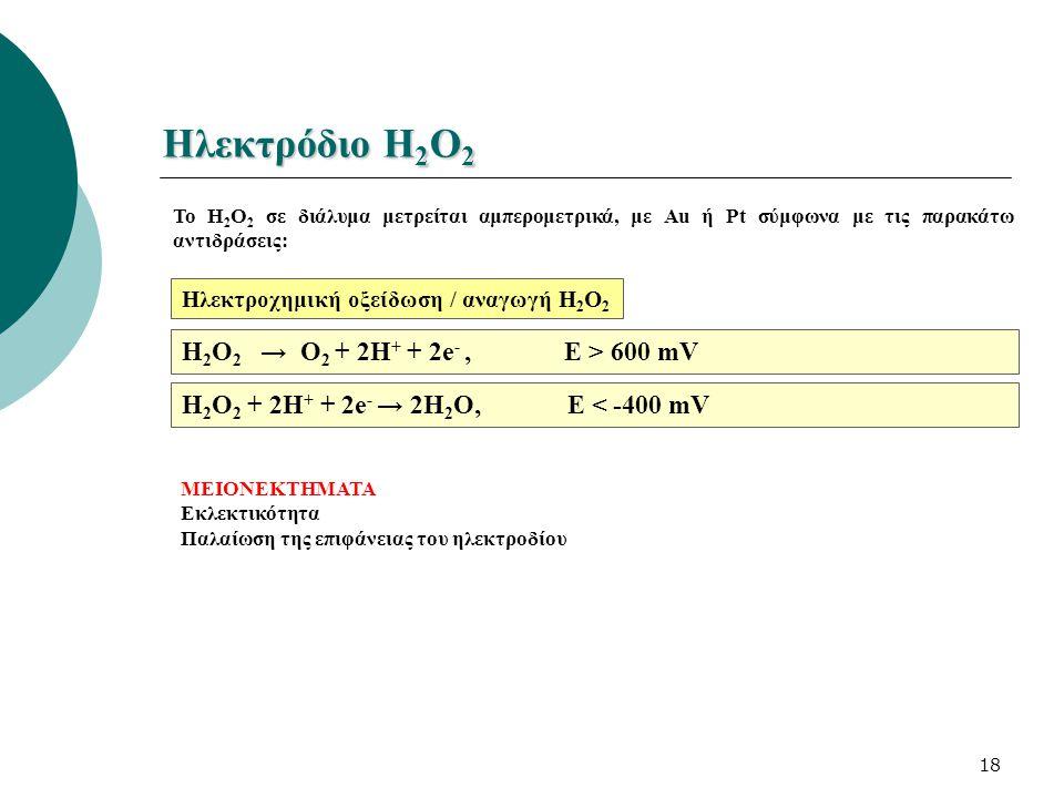 Ηλεκτρόδιο Η2Ο2 H2O2 → O2 + 2H+ + 2e- , E > 600 mV