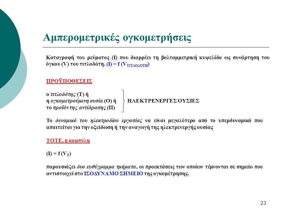 Αμπερομετρικές ογκομετρήσεις