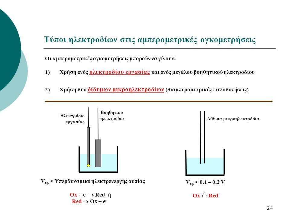 Τύποι ηλεκτροδίων στις αμπερομετρικές ογκομετρήσεις