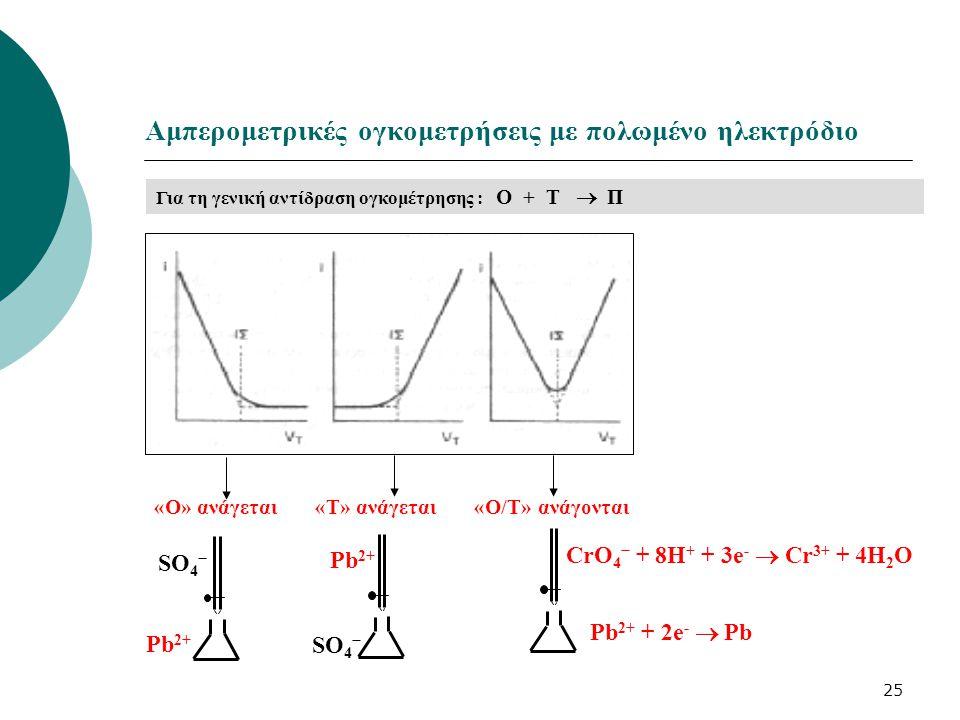 Αμπερομετρικές ογκομετρήσεις με πολωμένο ηλεκτρόδιο
