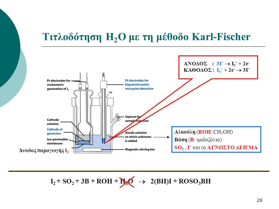 Τιτλοδότηση Η2Ο με τη μέθοδο Karl-Fischer