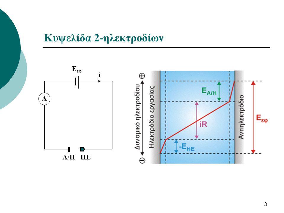 Κυψελίδα 2-ηλεκτροδίων