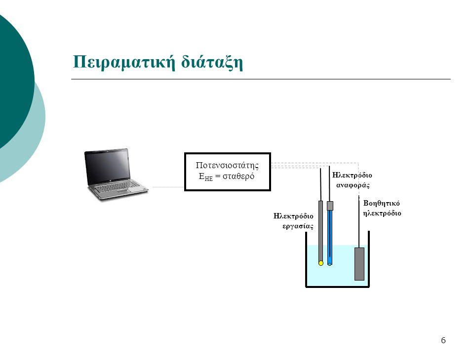 Πειραματική διάταξη Ποτενσιοστάτης ΕΗΕ = σταθερό Βοηθητικό Ηλεκτρόδιο
