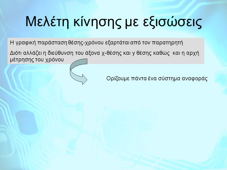 Μελέτη κίνησης με εξισώσεις