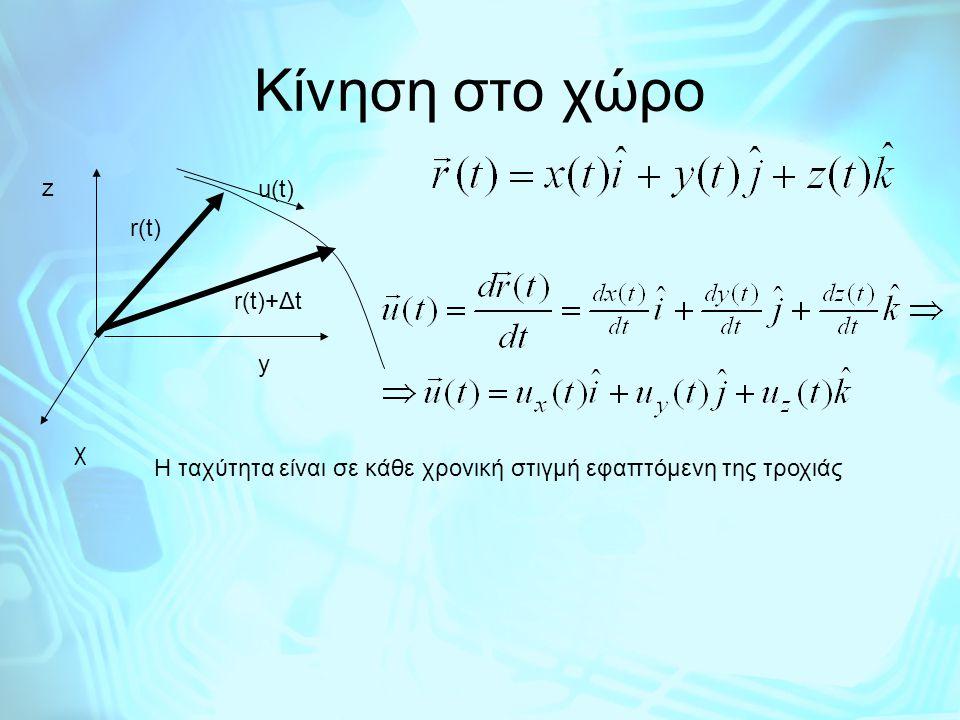 Κίνηση στο χώρο z u(t) r(t) r(t)+Δt y χ