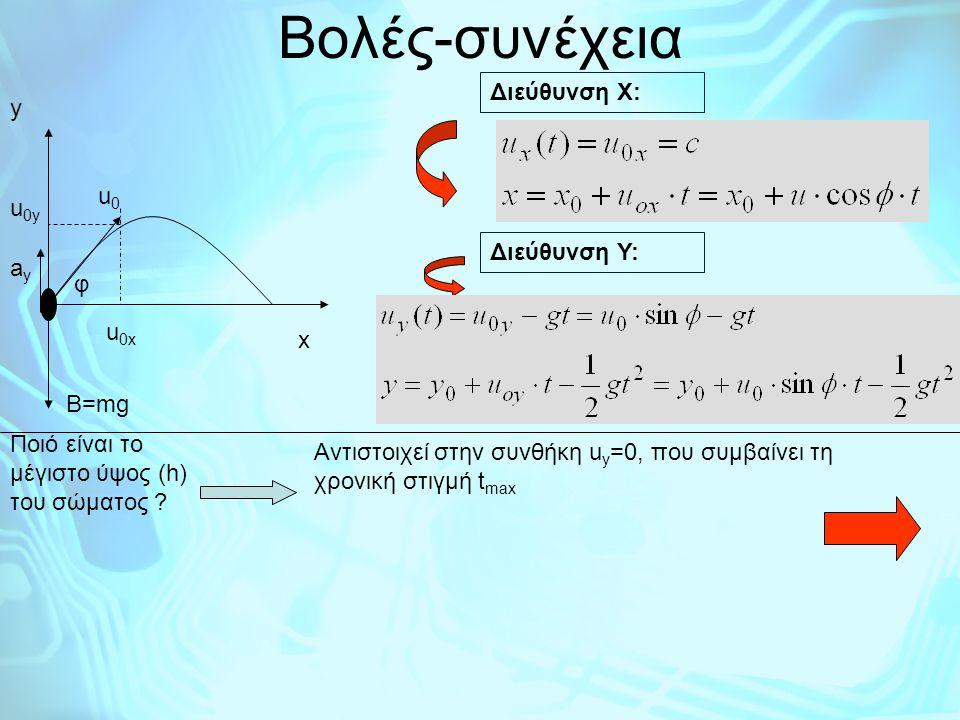 Βολές-συνέχεια Διεύθυνση Χ: y u0 u0y Διεύθυνση Υ: ay φ u0x x B=mg