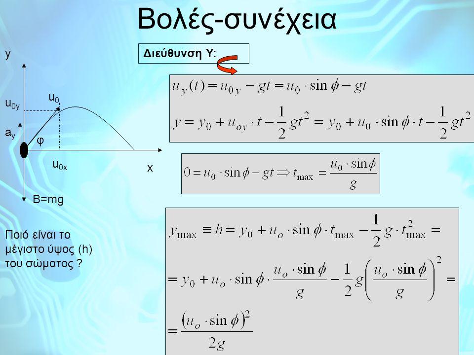 Βολές-συνέχεια y Διεύθυνση Υ: u0 u0y ay φ u0x x B=mg