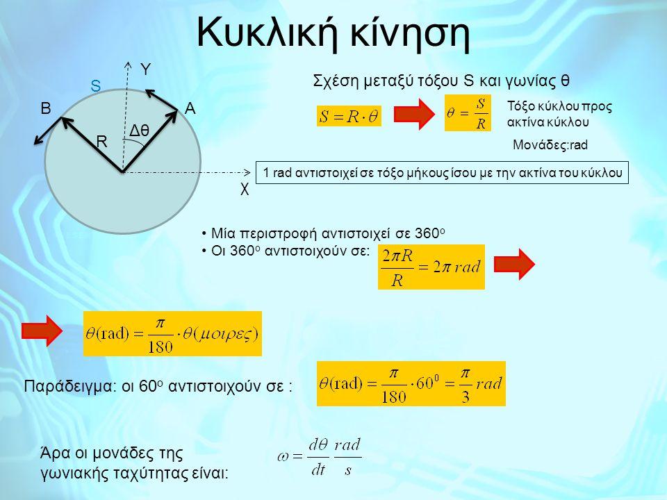 Kυκλική κίνηση Β Α R Δθ χ Υ S Σχέση μεταξύ τόξου S και γωνίας θ