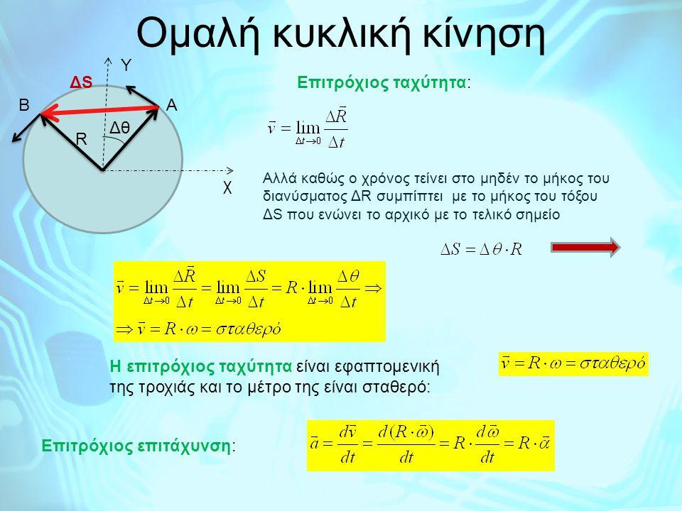 Ομαλή κυκλική κίνηση Β Α R Δθ χ Υ ΔS Επιτρόχιος ταχύτητα: