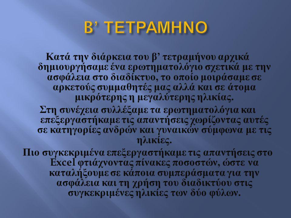 B' ΤΕΤΡΑΜΗΝΟ