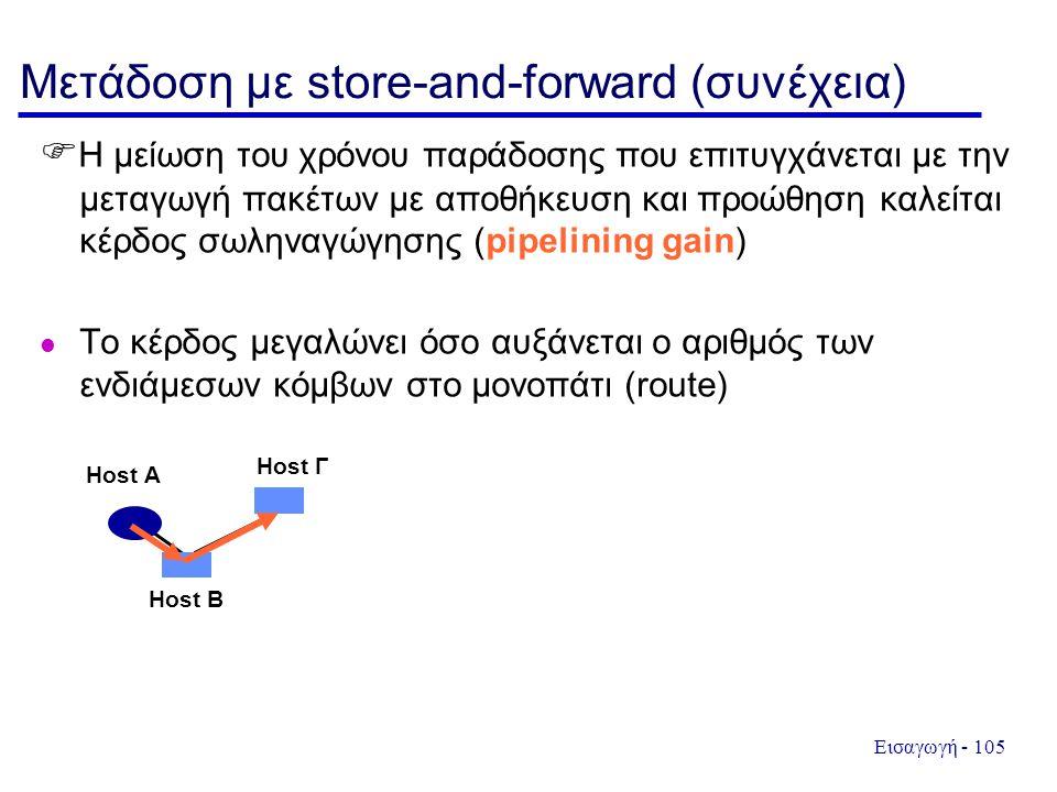 Μετάδοση με store-and-forward (συνέχεια)