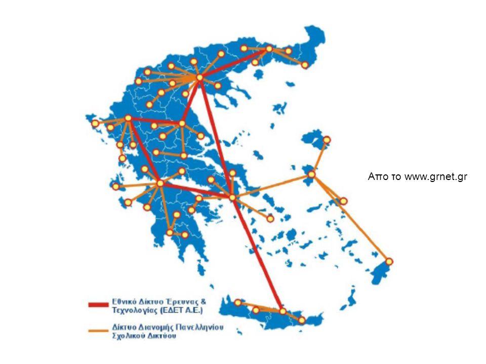 Απο το www.grnet.gr