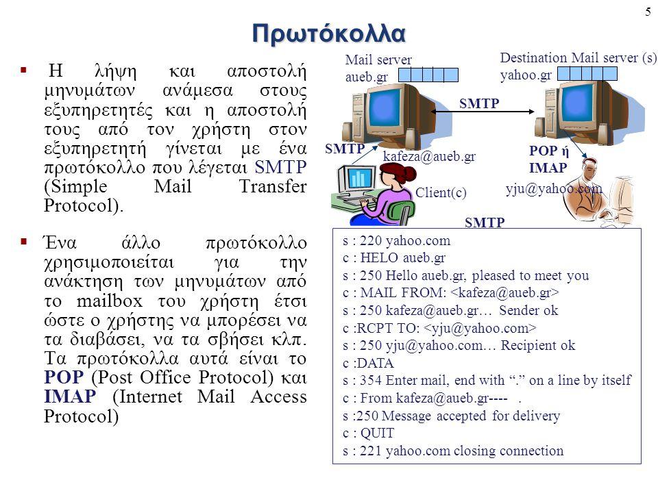 Πρωτόκολλα Mail server aueb.gr. Destination Mail server (s) yahoo.gr.