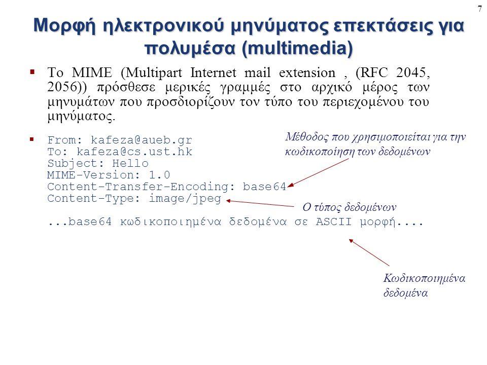 Μορφή ηλεκτρονικού μηνύματος επεκτάσεις για πολυμέσα (multimedia)