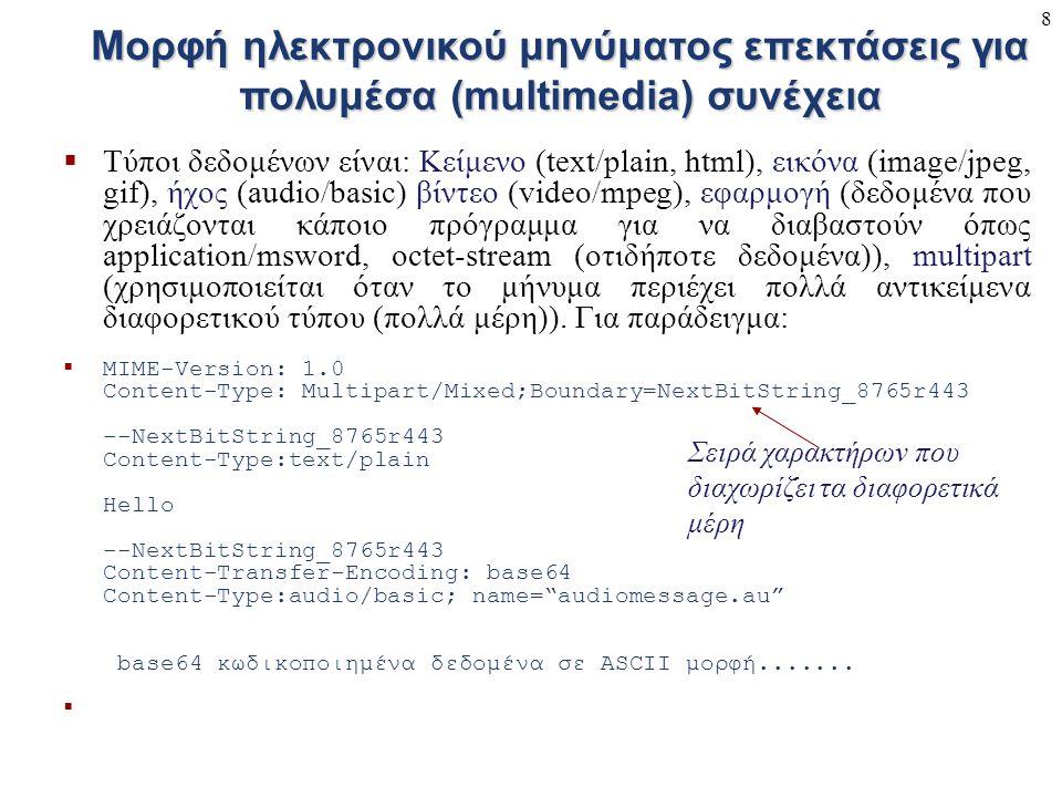 Μορφή ηλεκτρονικού μηνύματος επεκτάσεις για πολυμέσα (multimedia) συνέχεια