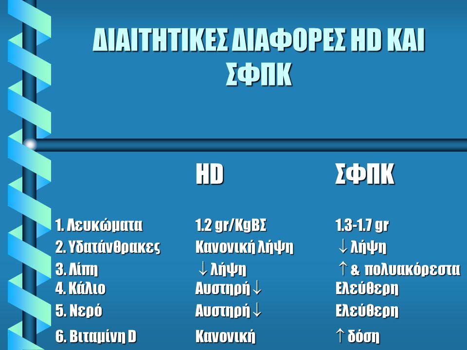 ΔΙΑΙΤΗΤΙΚΕΣ ΔΙΑΦΟΡΕΣ HD ΚΑΙ ΣΦΠΚ