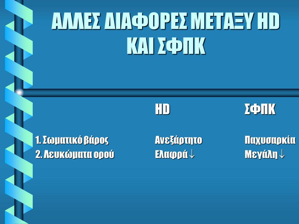 ΑΛΛΕΣ ΔΙΑΦΟΡΕΣ ΜΕΤΑΞΥ HD ΚΑΙ ΣΦΠΚ