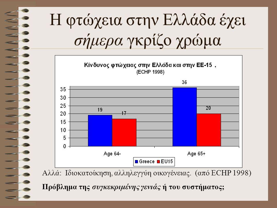 Η φτώχεια στην Ελλάδα έχει σήμερα γκρίζο χρώμα