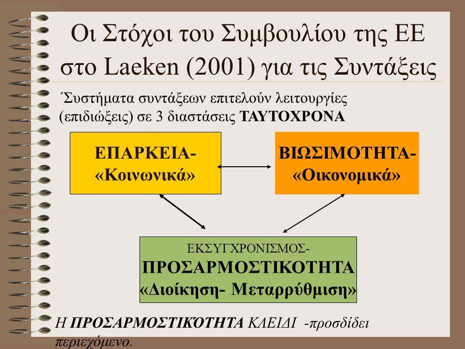 Οι Στόχοι του Συμβουλίου της ΕΕ στο Laeken (2001) για τις Συντάξεις
