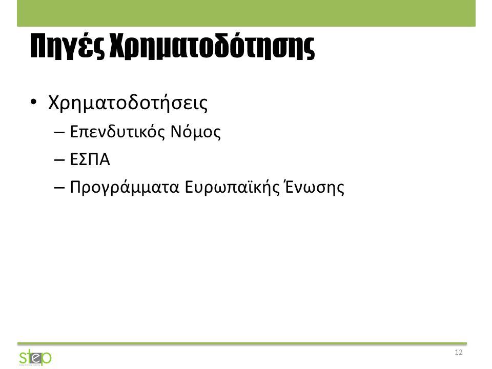 Πηγές Χρηματοδότησης Χρηματοδοτήσεις Επενδυτικός Νόμος ΕΣΠΑ