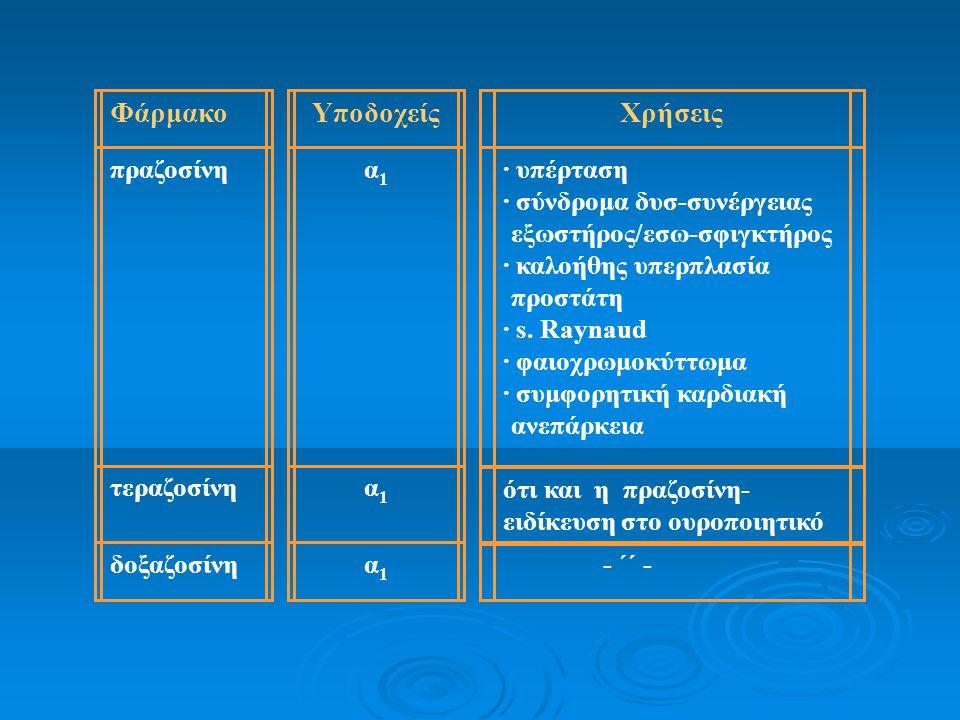 Φάρμακο Υποδοχείς Χρήσεις πραζοσίνη α1 · υπέρταση