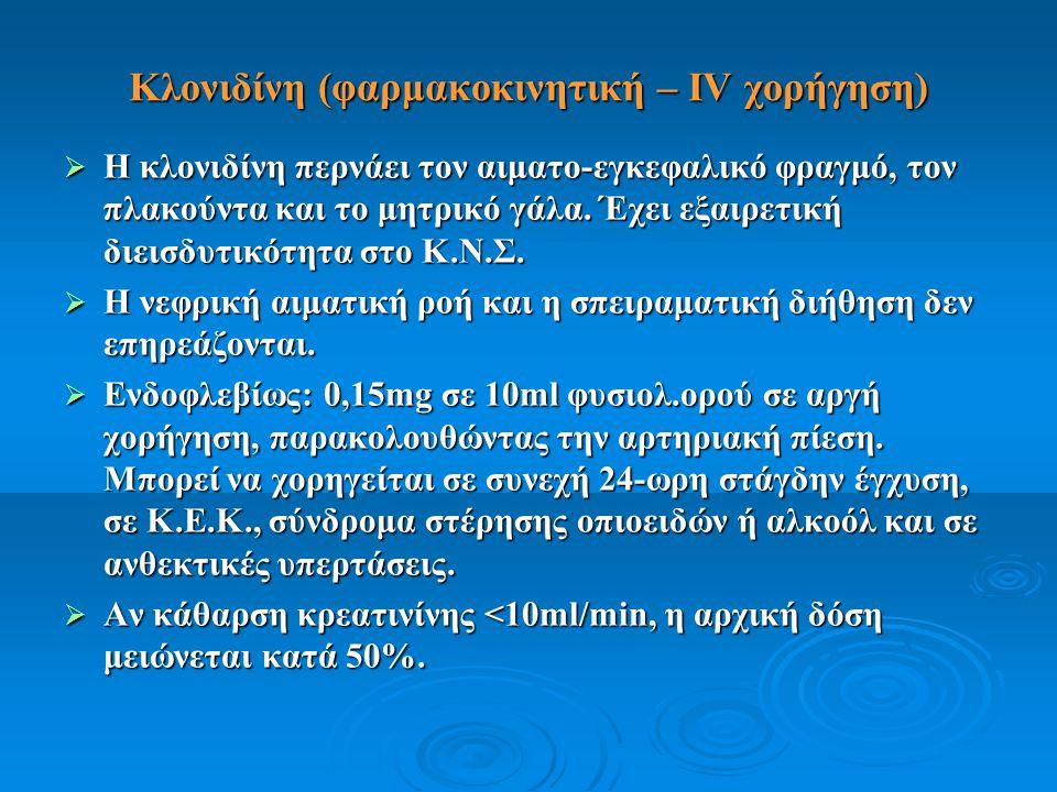 Κλονιδίνη (φαρμακοκινητική – IV χορήγηση)