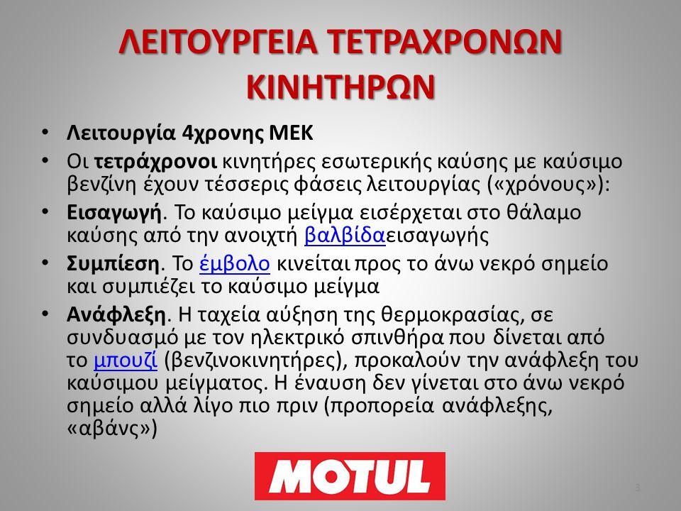 ΛΕΙΤΟΥΡΓΕΙΑ ΤΕΤΡΑΧΡΟΝΩΝ ΚΙΝΗΤΗΡΩΝ
