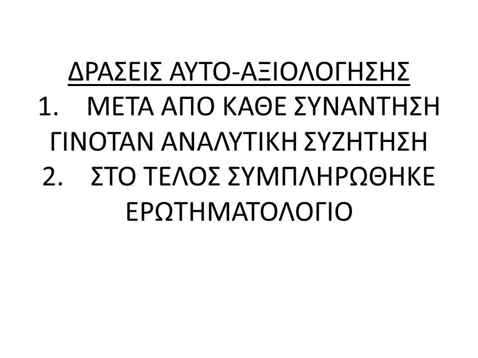 ΔΡΑΣΕΙΣ ΑΥΤΟ-ΑΞΙΟΛΟΓΗΣΗΣ 1