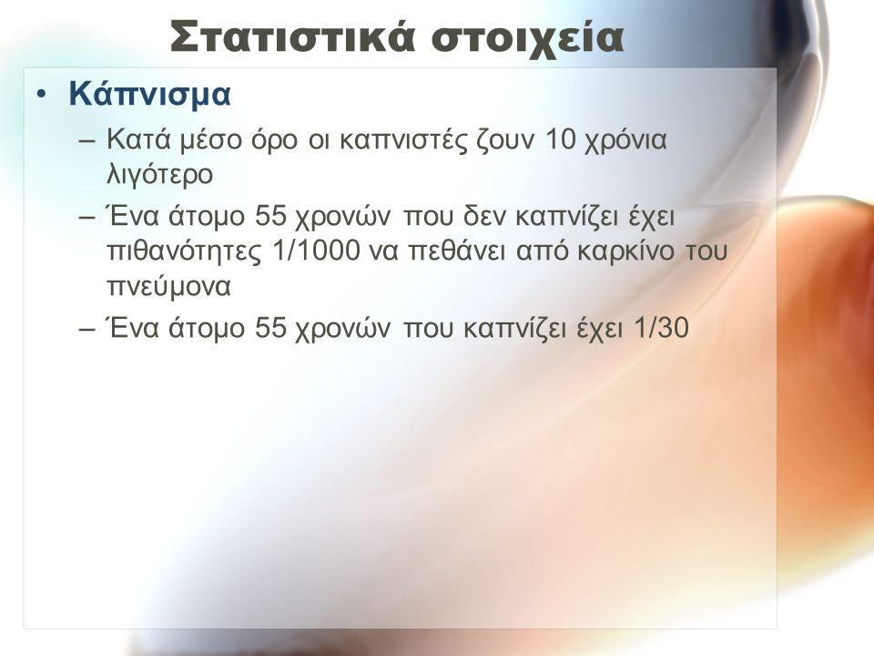 Στατιστικά στοιχεία Κάπνισμα