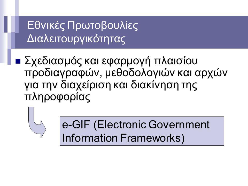 Εθνικές Πρωτοβουλίες Διαλειτουργικότητας