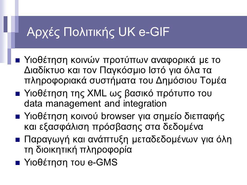 Αρχές Πολιτικής UK e-GIF