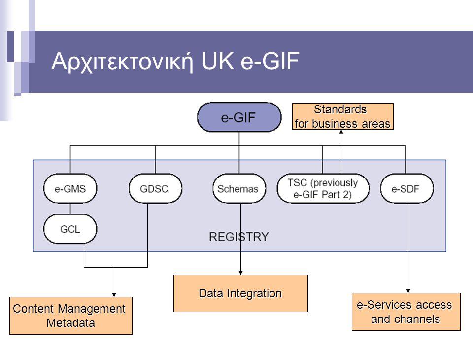 Αρχιτεκτονική UK e-GIF