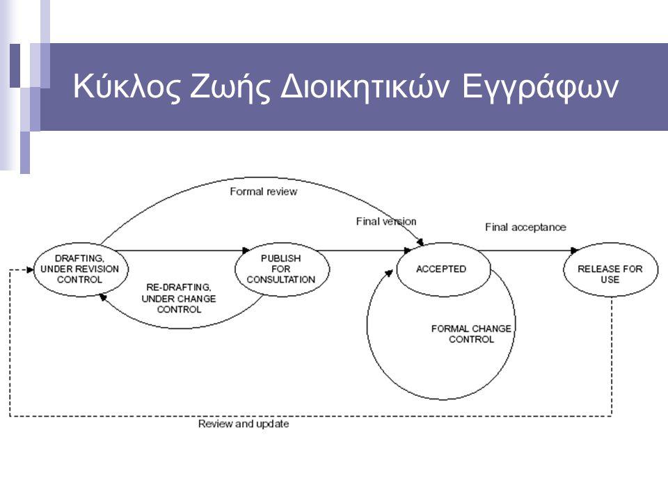 Κύκλος Ζωής Διοικητικών Εγγράφων