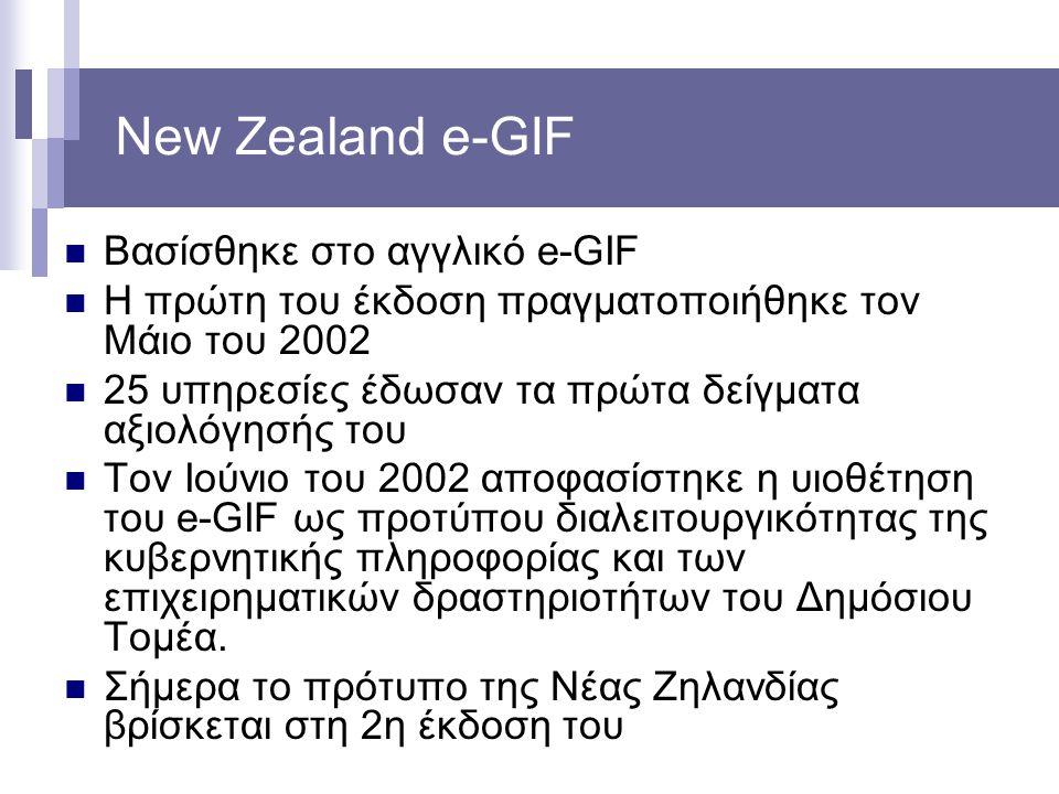 New Zealand e-GIF Βασίσθηκε στο αγγλικό e-GIF