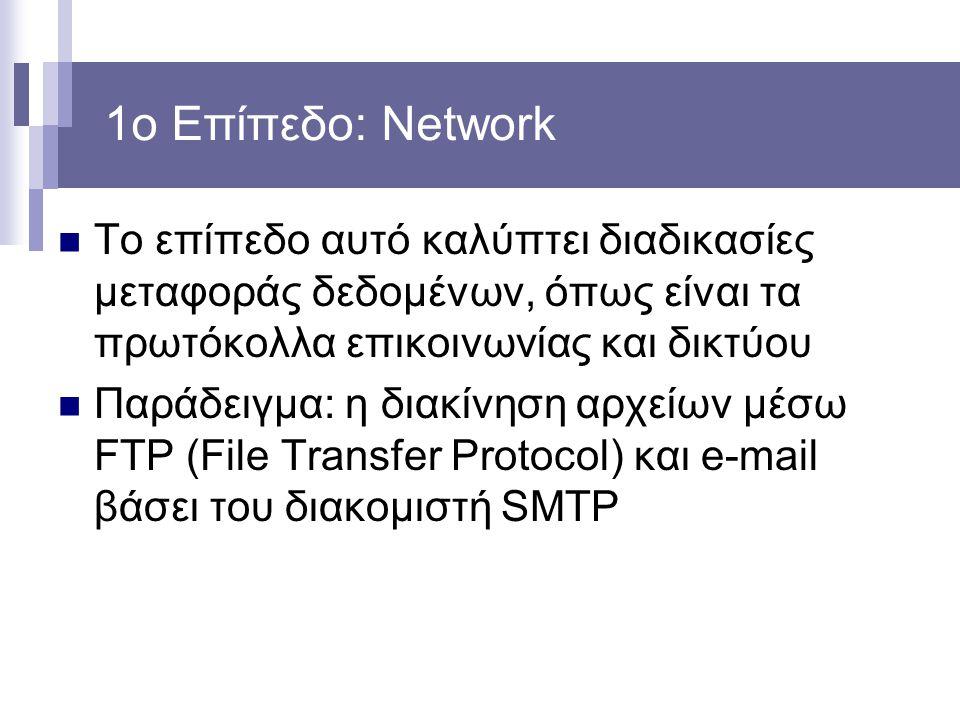 1ο Επίπεδο: Network Το επίπεδο αυτό καλύπτει διαδικασίες μεταφοράς δεδομένων, όπως είναι τα πρωτόκολλα επικοινωνίας και δικτύου.