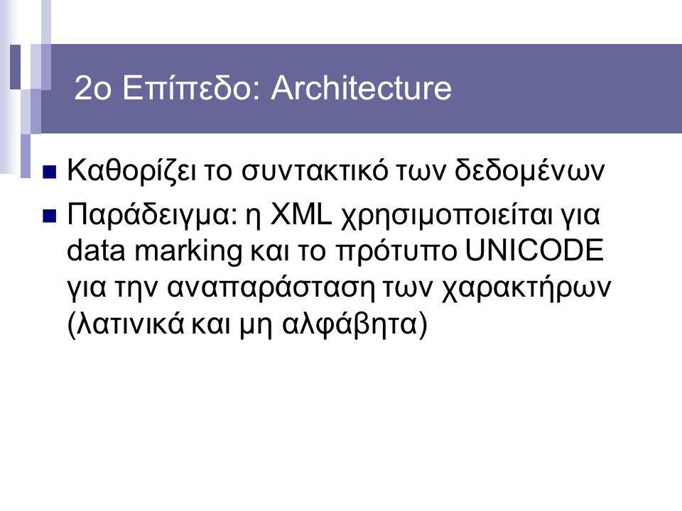 2ο Επίπεδο: Architecture
