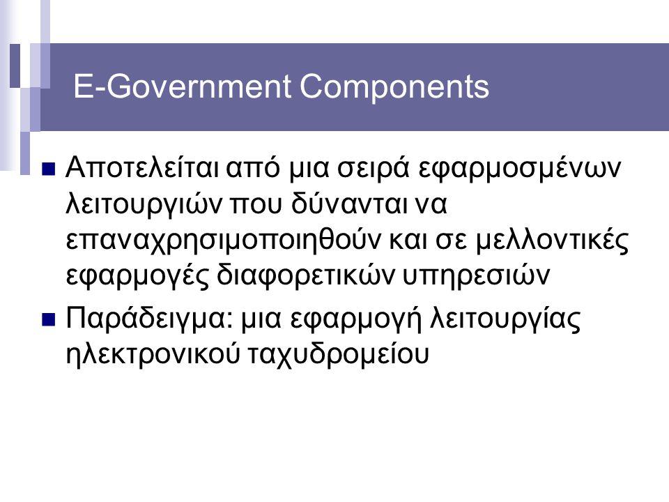 E-Government Components