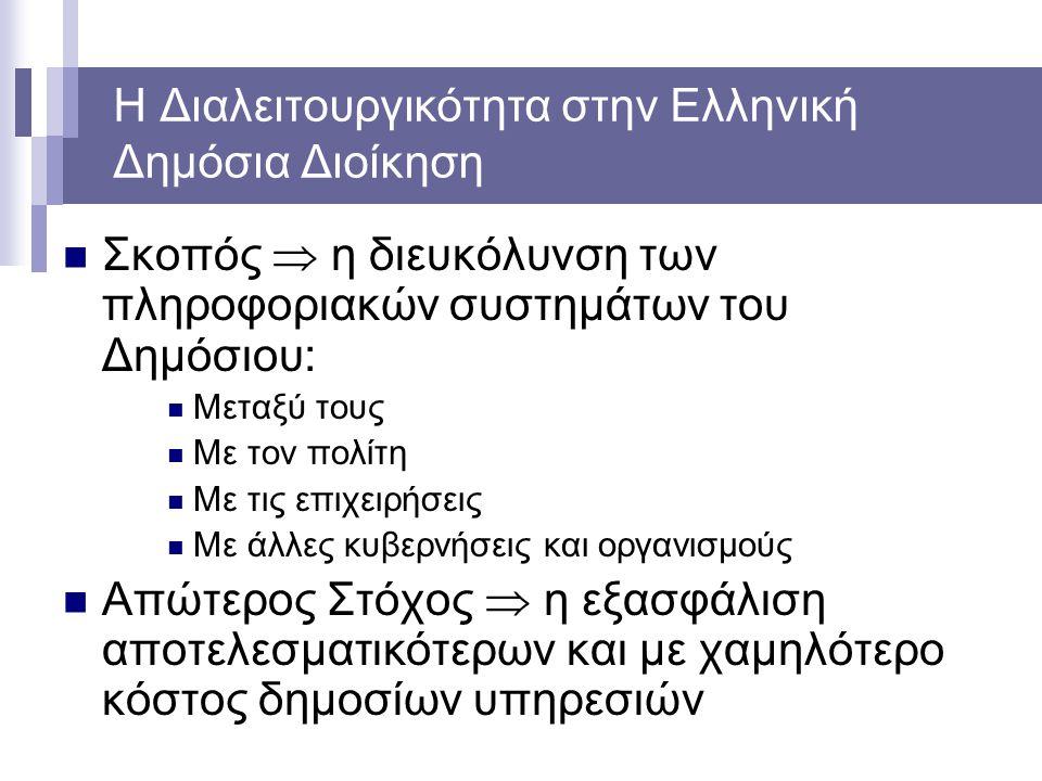 Η Διαλειτουργικότητα στην Ελληνική Δημόσια Διοίκηση