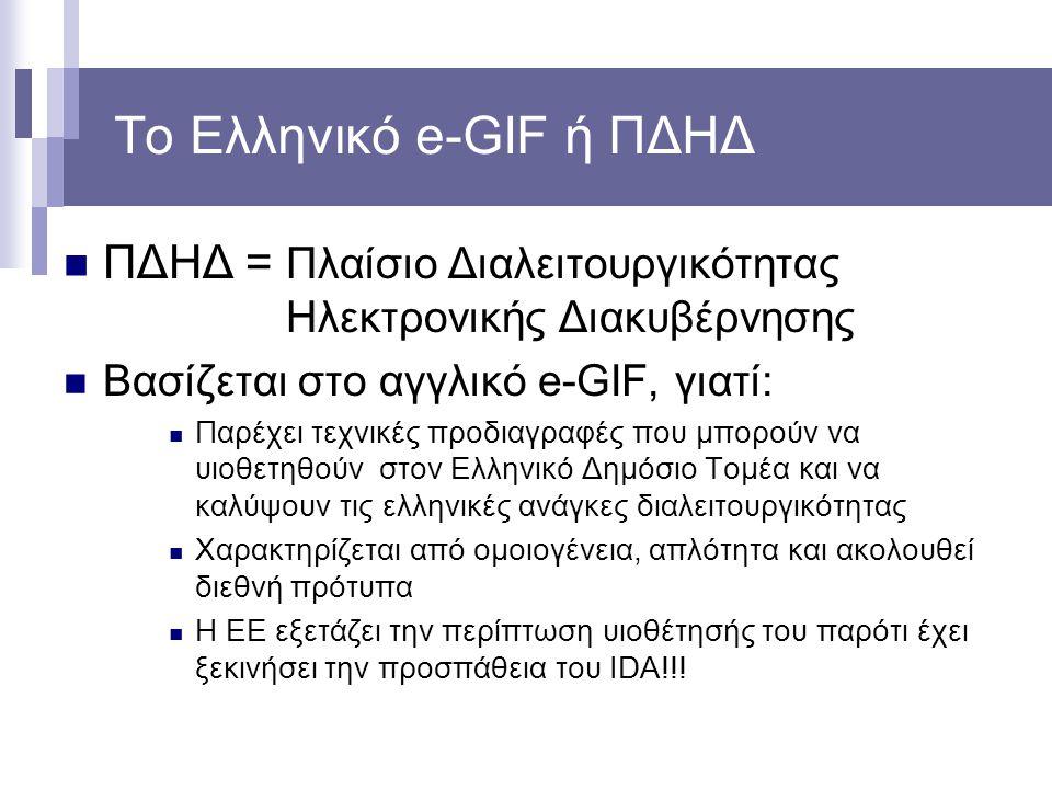 Το Ελληνικό e-GIF ή ΠΔΗΔ