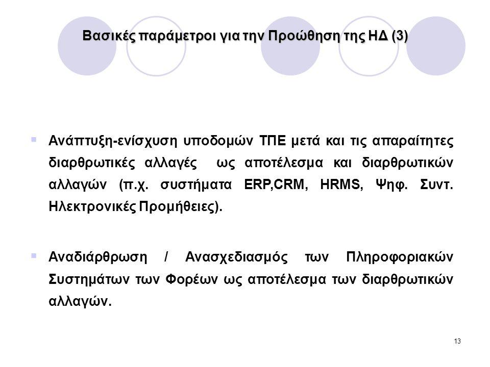 Βασικές παράμετροι για την Προώθηση της ΗΔ (3)