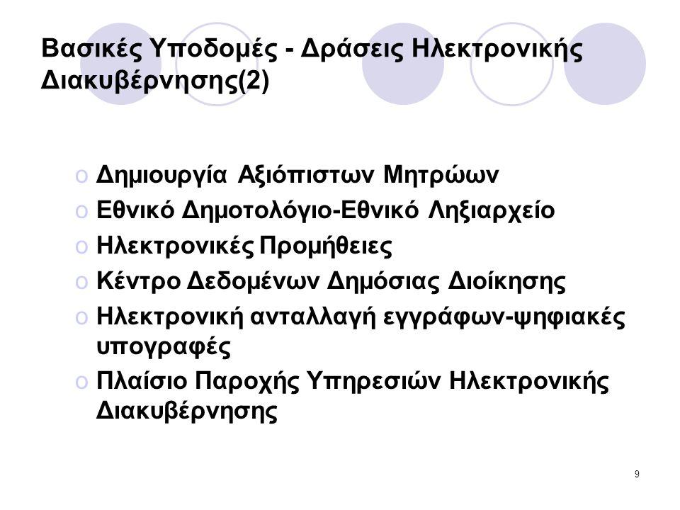 Βασικές Υποδομές - Δράσεις Ηλεκτρονικής Διακυβέρνησης(2)