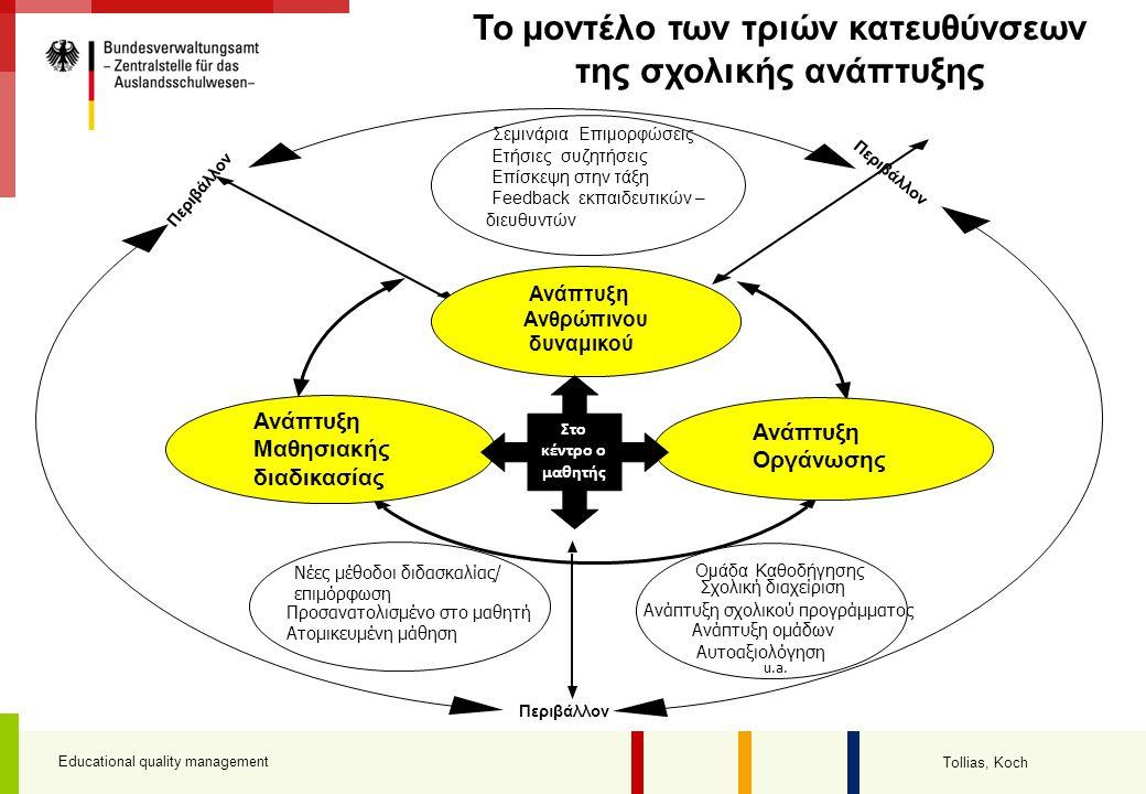 Το μοντέλο των τριών κατευθύνσεων της σχολικής ανάπτυξης