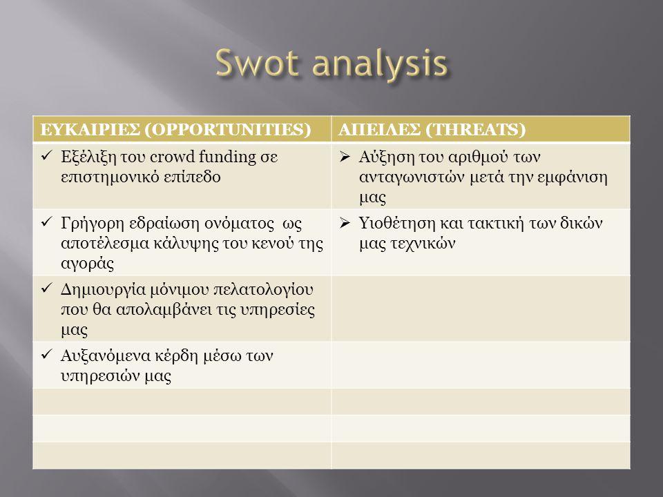 Swot analysis ΕΥΚΑΙΡΙΕΣ (OPPORTUNITIES) ΑΠΕΙΛΕΣ (THREATS)