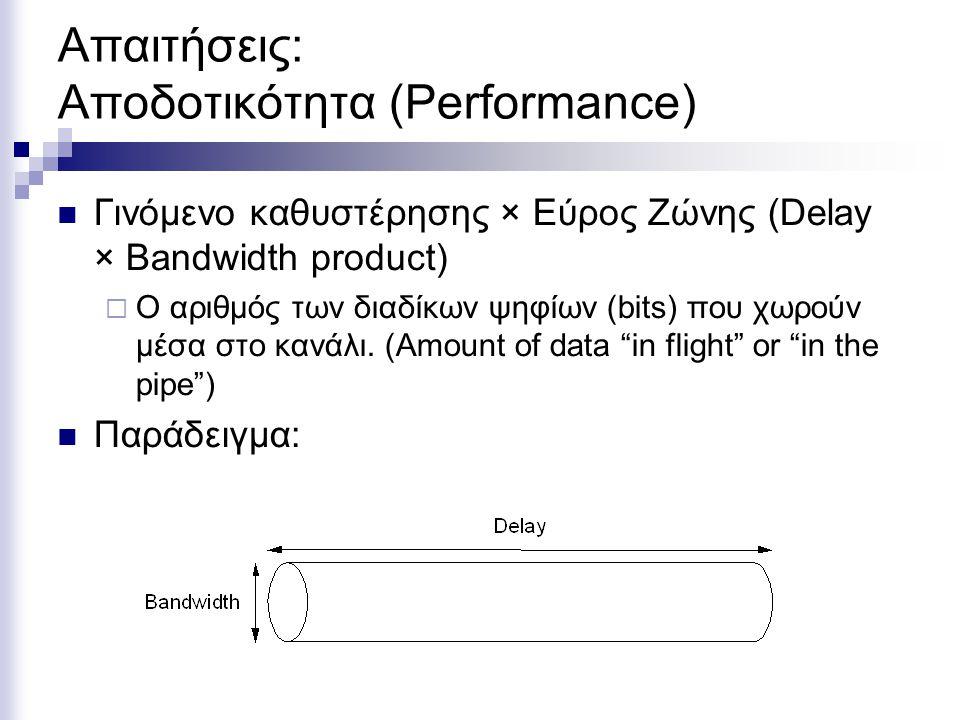 Απαιτήσεις: Αποδοτικότητα (Performance)