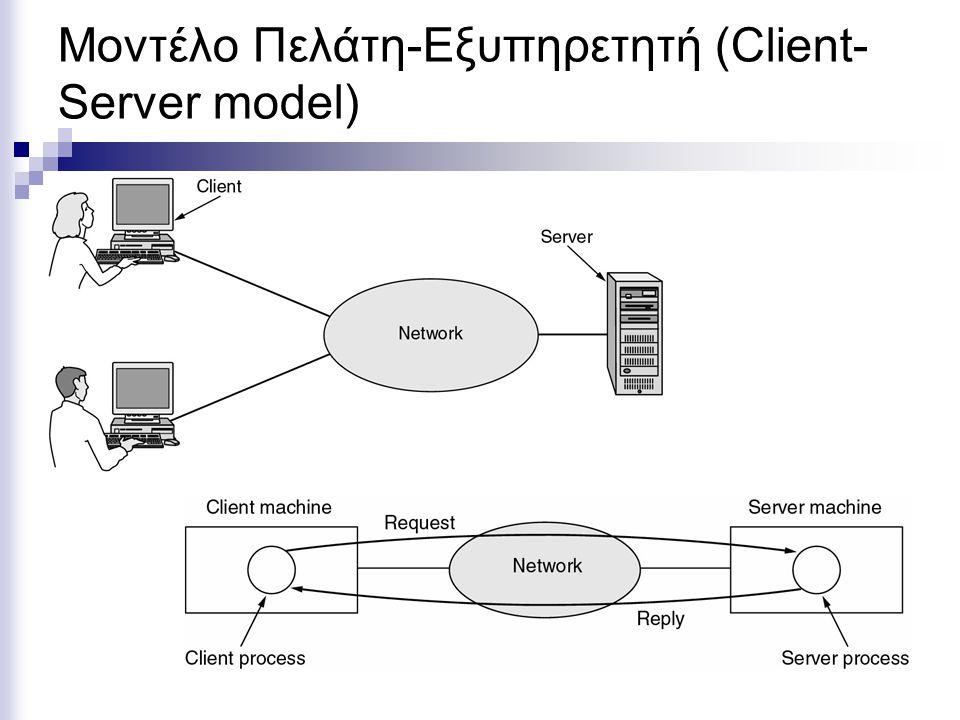 Μοντέλο Πελάτη-Εξυπηρετητή (Client-Server model)