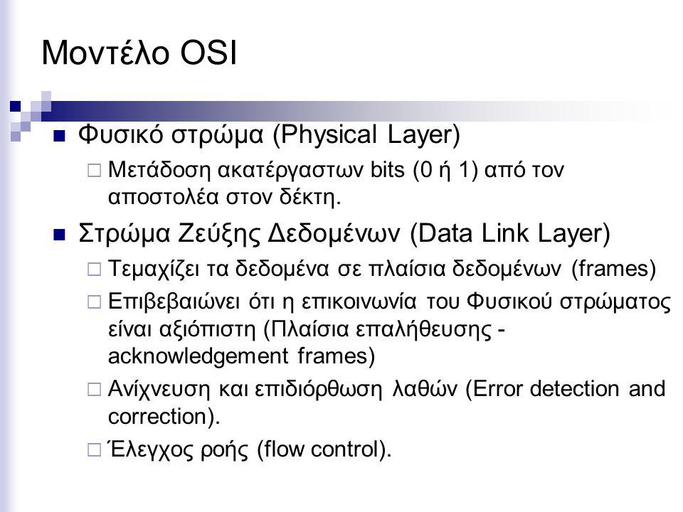 Μοντέλο OSI Φυσικό στρώμα (Physical Layer)
